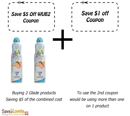 330a97f18432 https   www.savealoonie.com print-coupons dairy-queen-fan-club-print ...