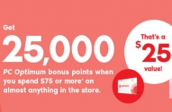 SDM – 25,000 PC Optimum Points