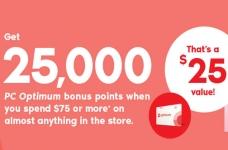 SDM – 25,000 PC Optimum Points