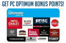 SDM – Ultimate Dining Card Offer