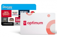 PC Optimum Ultimate Dining Card Offer