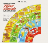 Canada's Food Guide Nutritional Tools